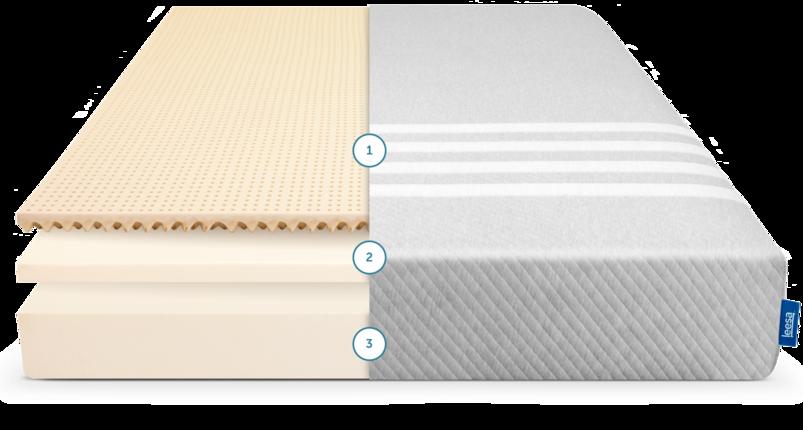 inside-the-leesa-mattress